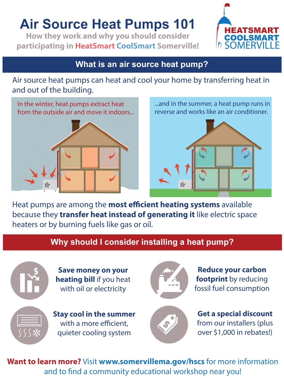 Thumbnail preview of the air source heat pump infographic links to full PDF