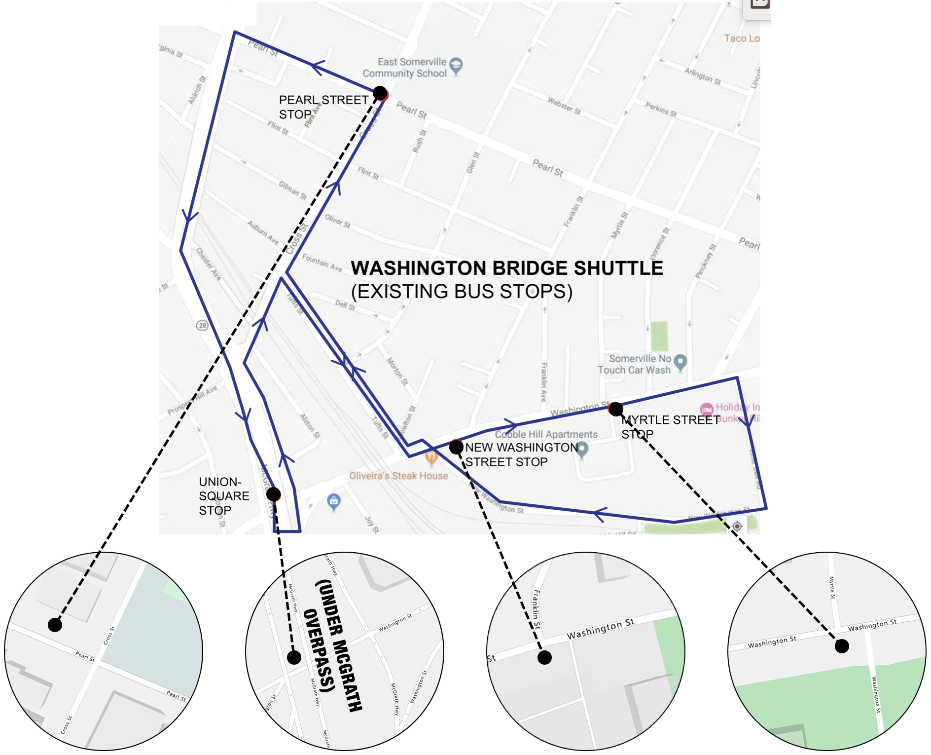 Green Line Extension | City of Somerville
