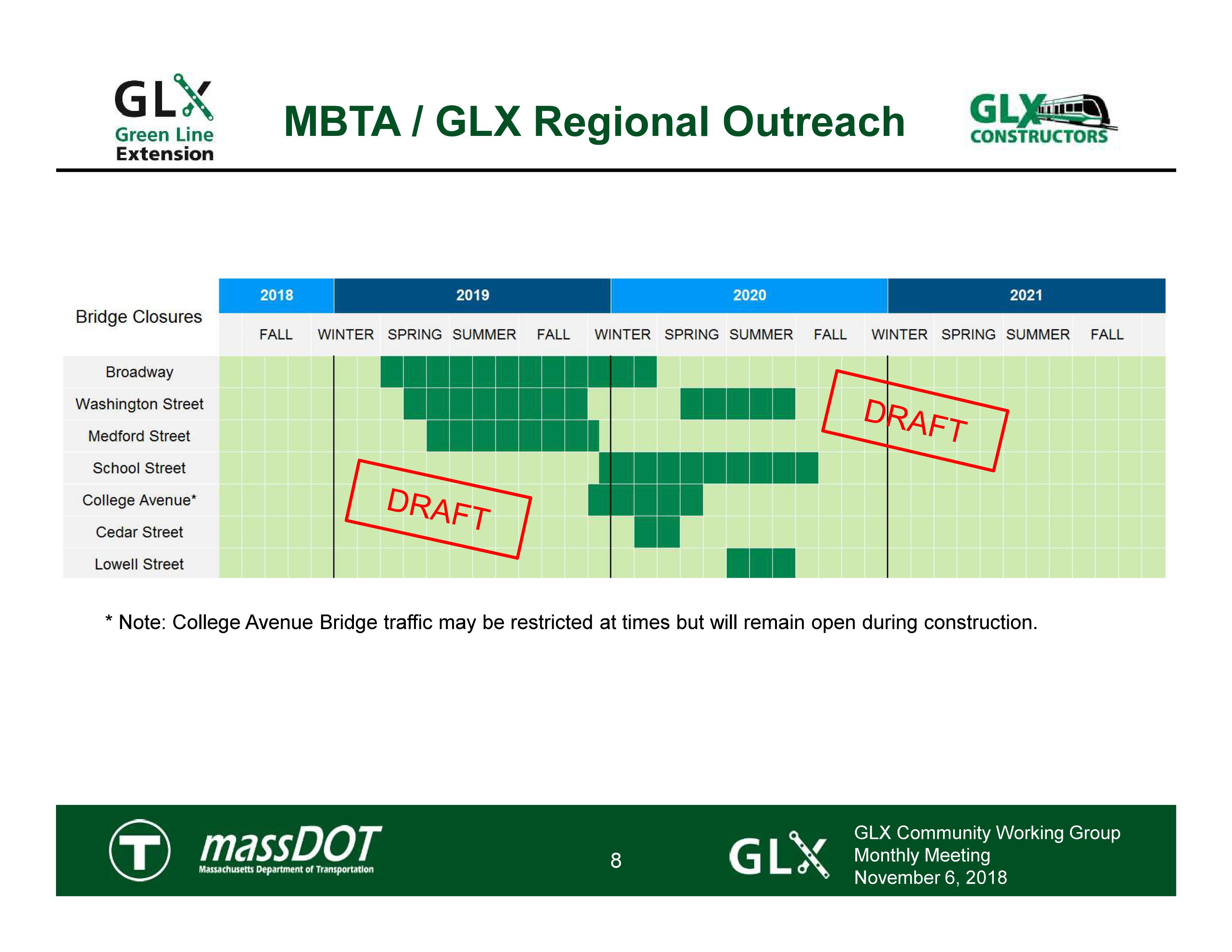 GLX Gantt chart thumbnail links to PDF