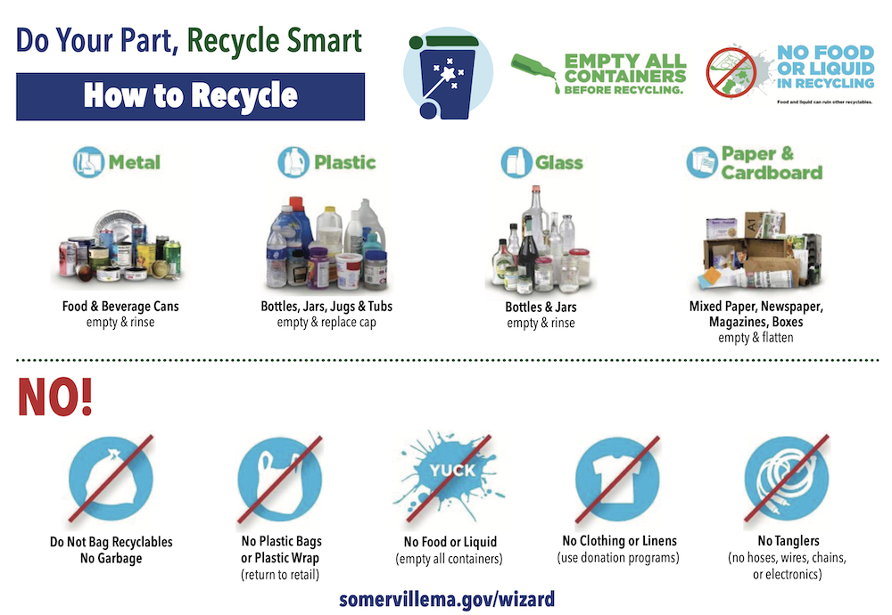 Recycle Smart postcard thumbnail links to PDF version
