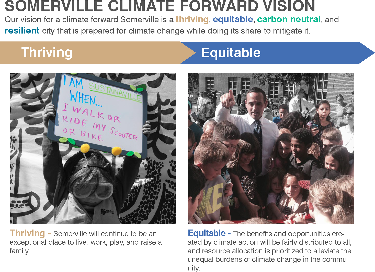 Our vision for a climate forward Somerville is thriving, equitable, carbon neutral, and resilient city.