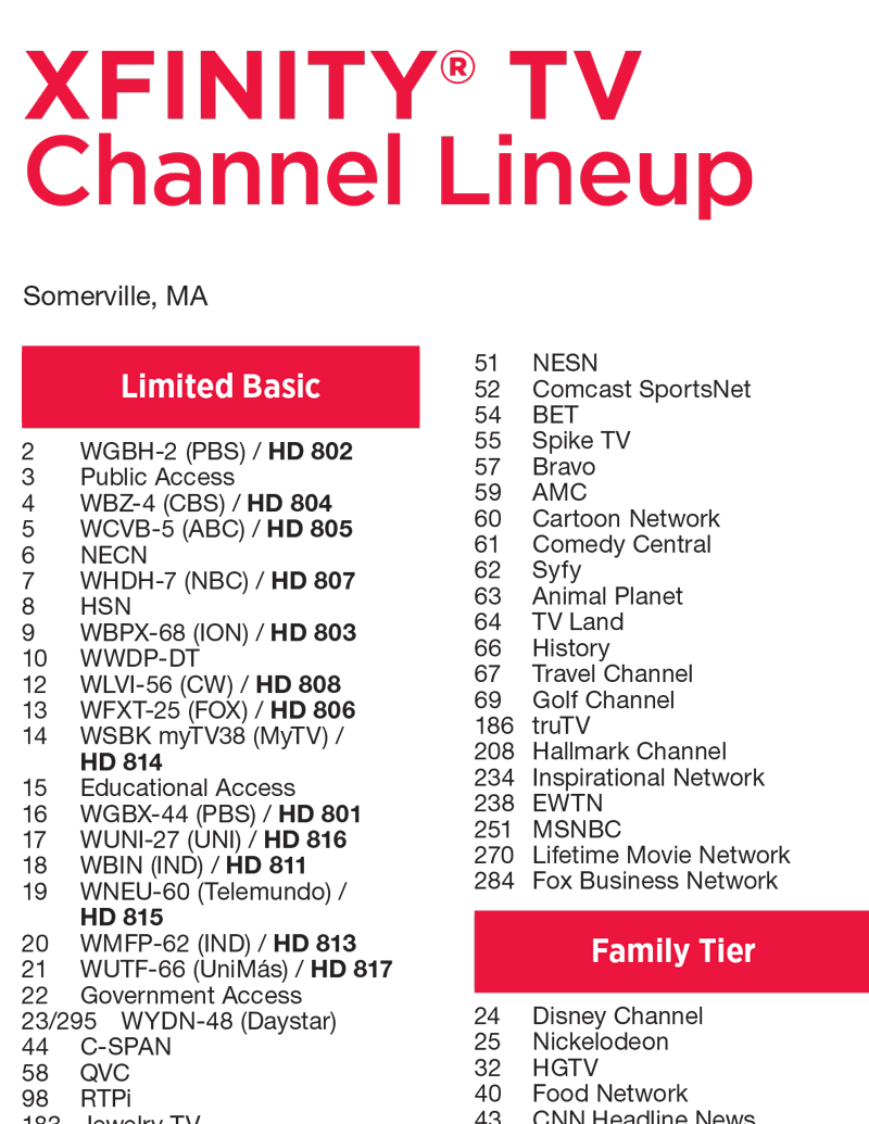 TV Listings - Detroit cable providers