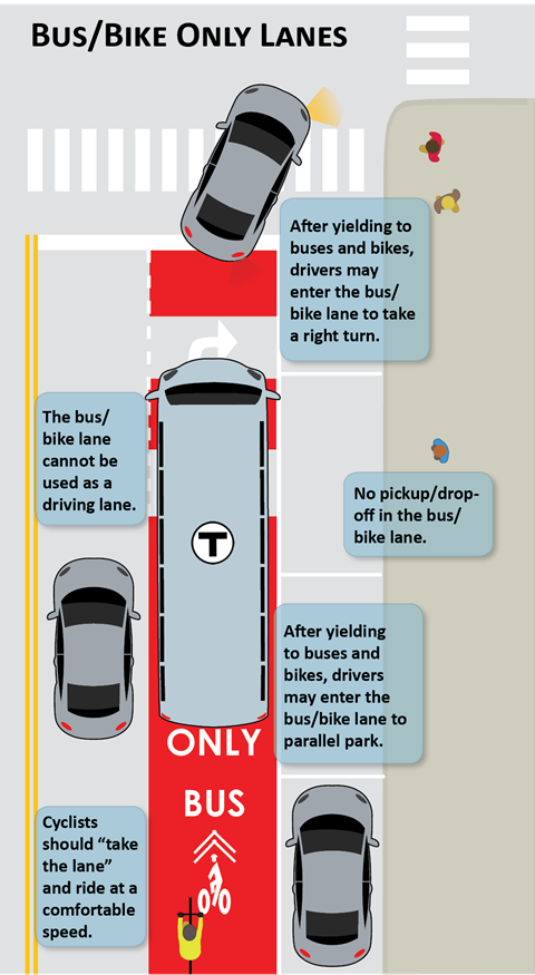 No vehicle pickup or driving in bus/bike lanes. Bikes should take the full lane and ride at a comfortable speed.