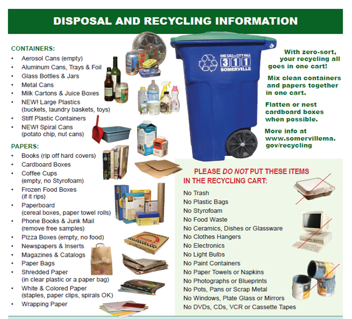 Preview of the zero-sort recycling guide from the Environmental Service Guide